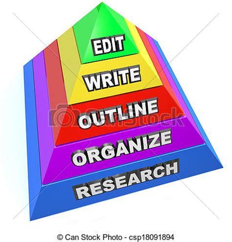 How to make report on research paper